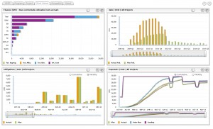 RecoveryDashboards